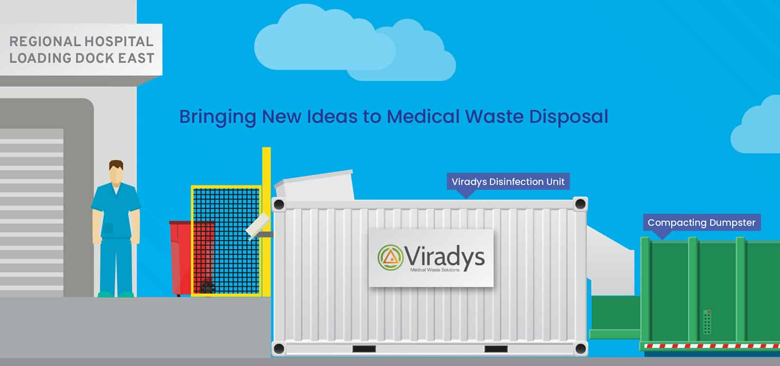 Graphic Representation of Viradys Disinfection Unit